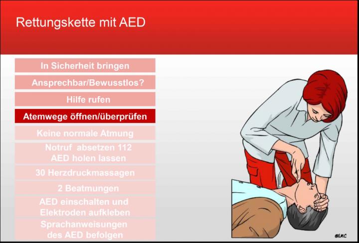 Schulung und Einweisung (Automatische Externe Defibrillatoren)